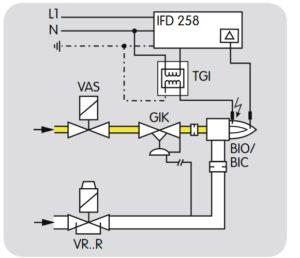 Control line ignition transformer 2